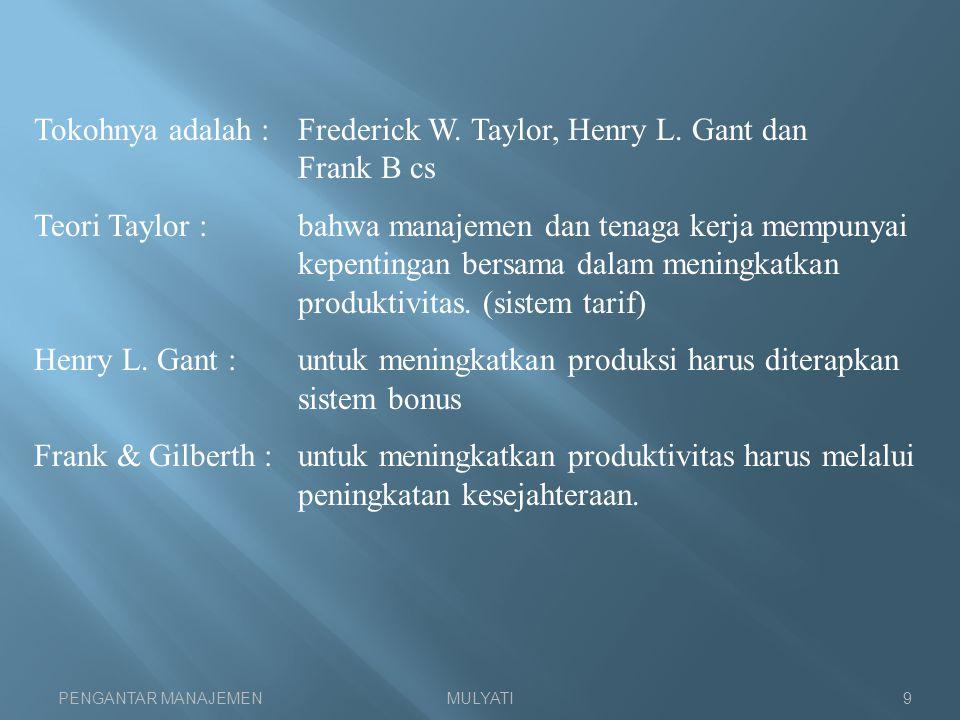 PENGANTAR MANAJEMENMULYATI9 Tokohnya adalah :Frederick W. Taylor, Henry L. Gant dan Frank B cs Teori Taylor :bahwa manajemen dan tenaga kerja mempunya