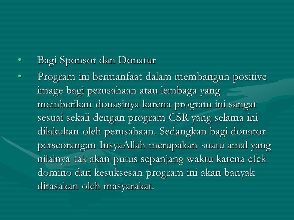 Bagi Sponsor dan DonaturBagi Sponsor dan Donatur Program ini bermanfaat dalam membangun positive image bagi perusahaan atau lembaga yang memberikan donasinya karena program ini sangat sesuai sekali dengan program CSR yang selama ini dilakukan oleh perusahaan.