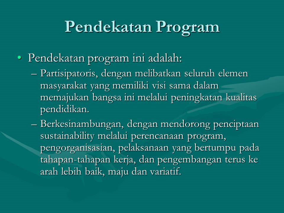Pendekatan Program Pendekatan program ini adalah:Pendekatan program ini adalah: –Partisipatoris, dengan melibatkan seluruh elemen masyarakat yang memiliki visi sama dalam memajukan bangsa ini melalui peningkatan kualitas pendidikan.