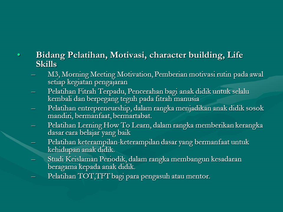 Bidang Pelatihan, Motivasi, character building, Life SkillsBidang Pelatihan, Motivasi, character building, Life Skills –M3, Morning Meeting Motivation
