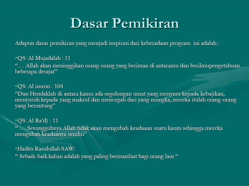 """Dasar Pemikiran Adapun dasar pemikiran yang menjadi inspirasi dari keberadaan program ini adalah : QS: Al Mujadalah : 11QS: Al Mujadalah : 11 """"… Allah"""