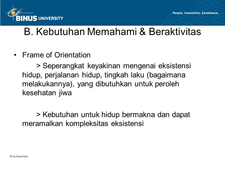 Bina Nusantara B. Kebutuhan Memahami & Beraktivitas Frame of Orientation > Seperangkat keyakinan mengenai eksistensi hidup, perjalanan hidup, tingkah