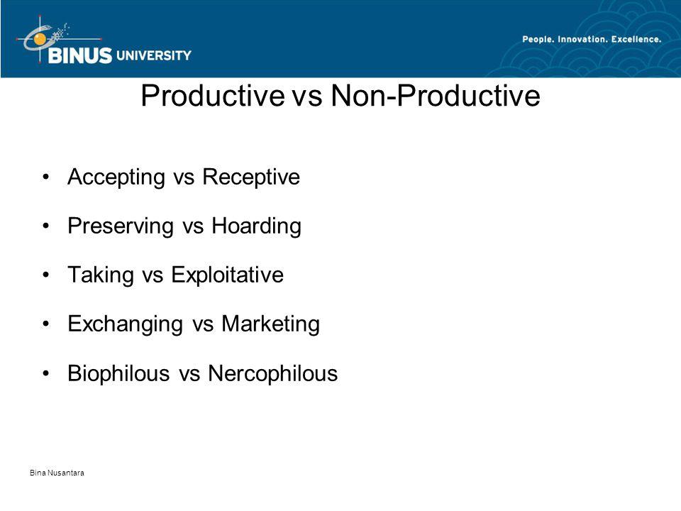Bina Nusantara Productive vs Non-Productive Accepting vs Receptive Preserving vs Hoarding Taking vs Exploitative Exchanging vs Marketing Biophilous vs