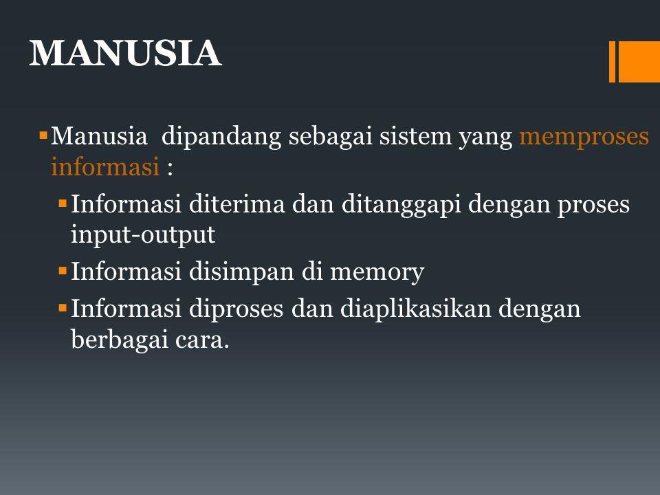 MANUSIA  Manusia dipandang sebagai sistem yang memproses informasi :  Informasi diterima dan ditanggapi dengan proses input-output  Informasi disimpan di memory  Informasi diproses dan diaplikasikan dengan berbagai cara.