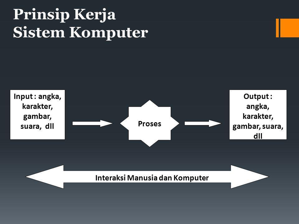 Prinsip Kerja Sistem Komputer Input : angka, karakter, gambar, suara, dll Output : angka, karakter, gambar, suara, dll Proses Interaksi Manusia dan Komputer