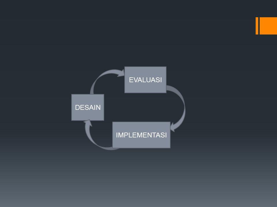  Masalah dalam daya guna interaksi :  bagaimana bisa interaktif sistem dapat dikembangkan untuk memastikan kegunaan.