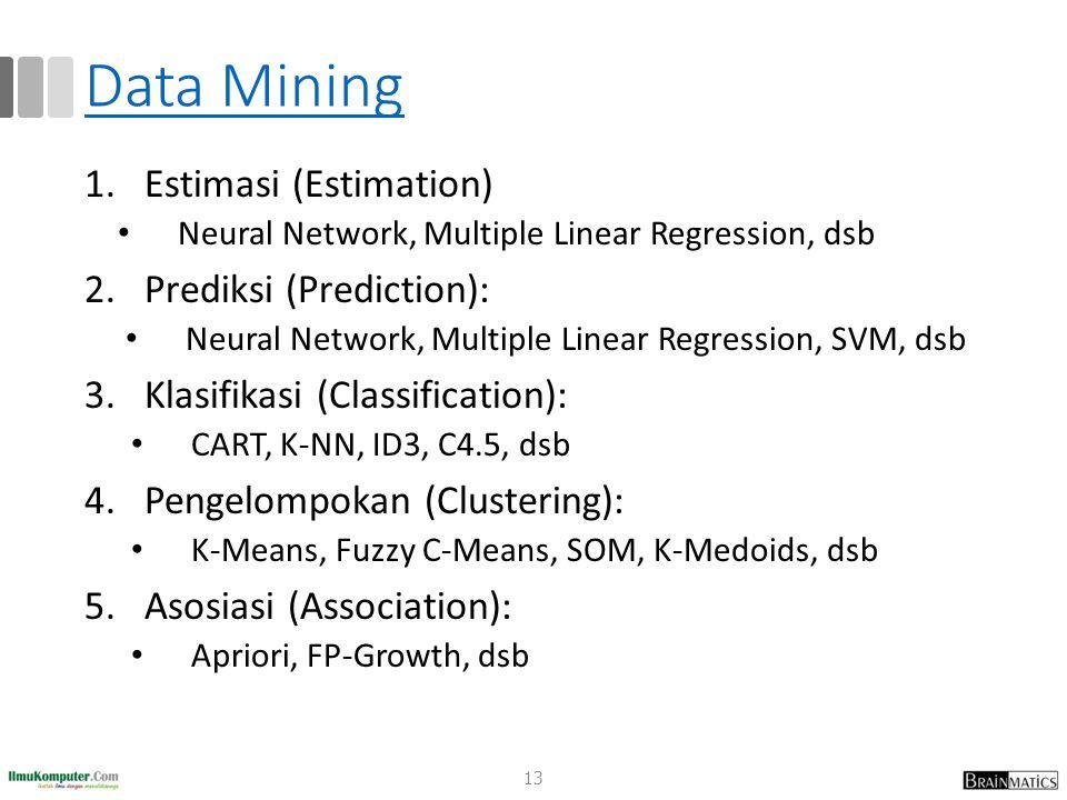 Data Mining 1.Estimasi (Estimation) Neural Network, Multiple Linear Regression, dsb 2.Prediksi (Prediction): Neural Network, Multiple Linear Regressio