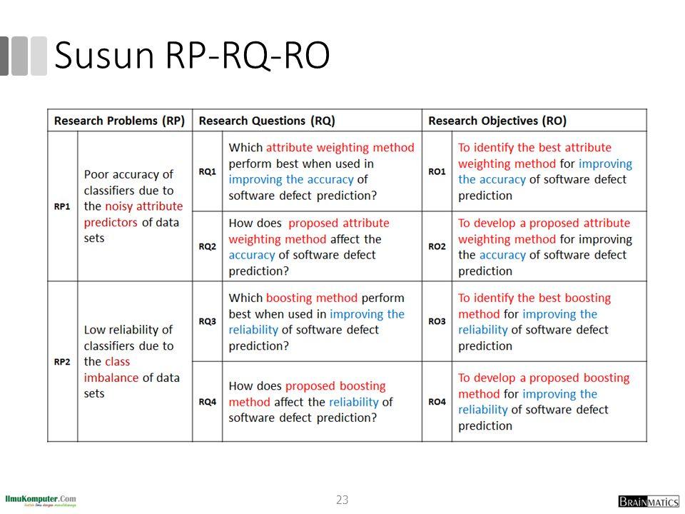 Susun RP-RQ-RO 23