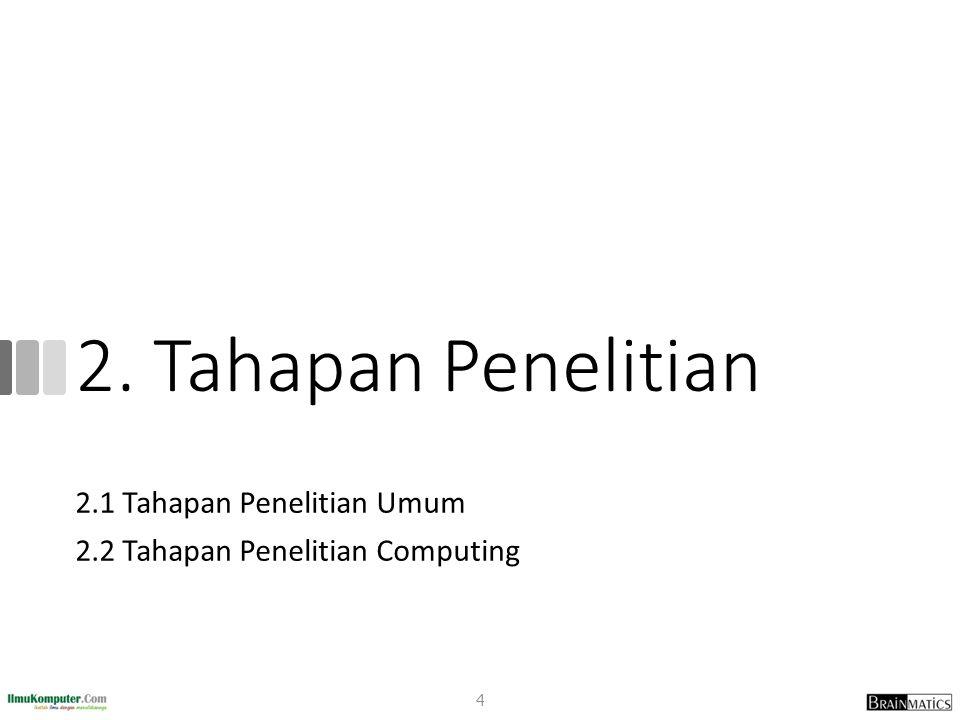 2. Tahapan Penelitian 2.1 Tahapan Penelitian Umum 2.2 Tahapan Penelitian Computing 4