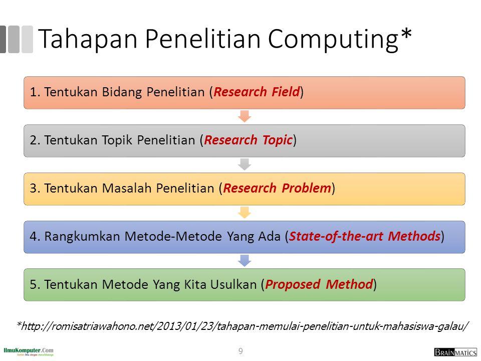 Tahapan Penelitian Computing* 1. Tentukan Bidang Penelitian (Research Field) 2. Tentukan Topik Penelitian (Research Topic) 3. Tentukan Masalah Penelit
