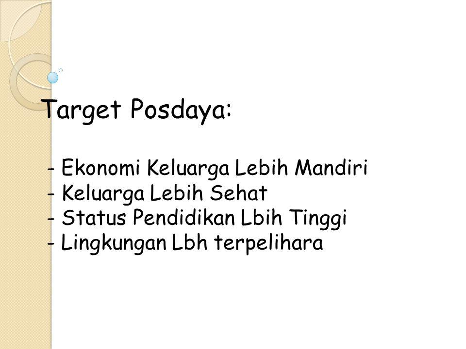 Target Posdaya: - Ekonomi Keluarga Lebih Mandiri - Keluarga Lebih Sehat - Status Pendidikan Lbih Tinggi - Lingkungan Lbh terpelihara