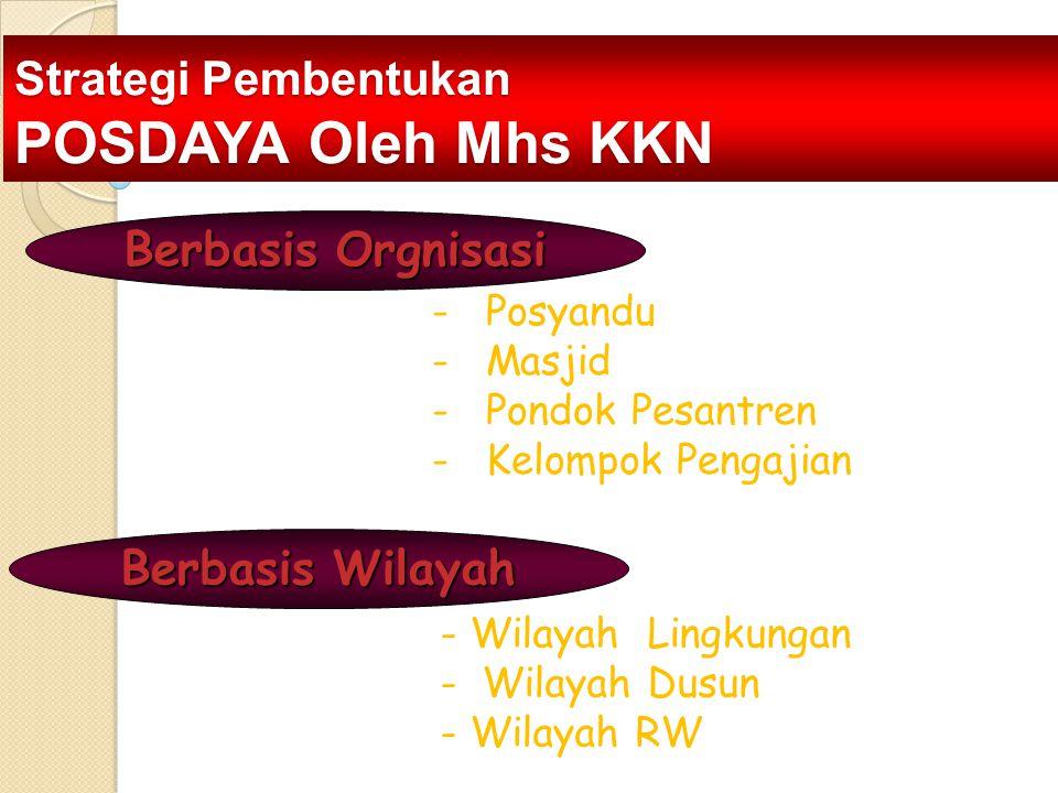 Strategi Pembentukan POSDAYA Oleh Mhs KKN Berbasis Orgnisasi Berbasis Wilayah - Wilayah Lingkungan - Wilayah Dusun - Wilayah RW - Posyandu - Masjid - Pondok Pesantren - Kelompok Pengajian