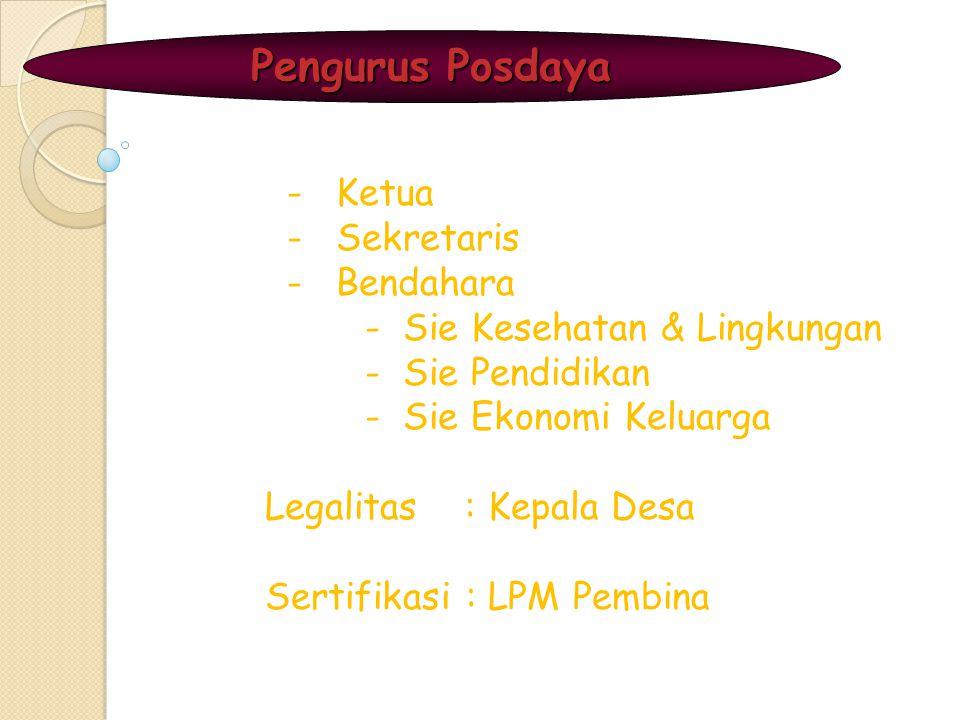 Pengurus Posdaya - Ketua - Sekretaris - Bendahara - Sie Kesehatan & Lingkungan - Sie Pendidikan - Sie Ekonomi Keluarga Legalitas : Kepala Desa Sertifikasi : LPM Pembina