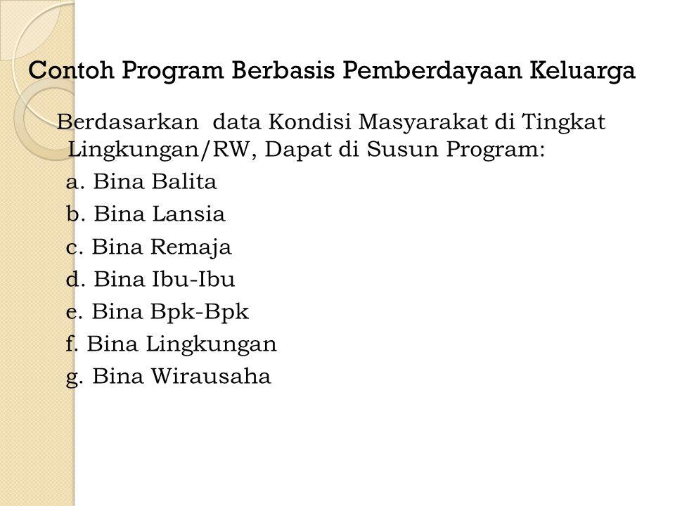 Contoh Program Berbasis Pemberdayaan Keluarga Berdasarkan data Kondisi Masyarakat di Tingkat Lingkungan/RW, Dapat di Susun Program: a. Bina Balita b.