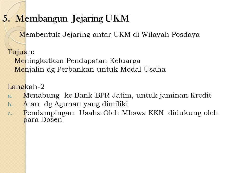 Membentuk Jejaring antar UKM di Wilayah Posdaya Tujuan: Meningkatkan Pendapatan Keluarga Menjalin dg Perbankan untuk Modal Usaha Langkah-2 a. Menabung