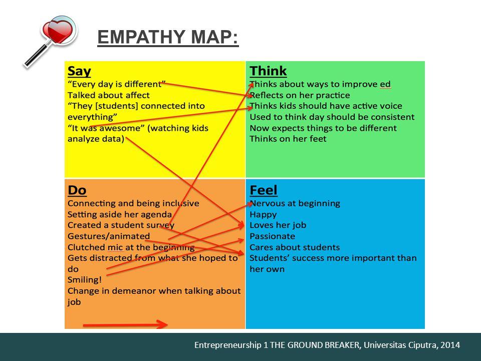 Entrepreneurship 1 THE GROUND BREAKER, Universitas Ciputra, 2014 EMPATHY MAP: THINK FEEL SAY DO