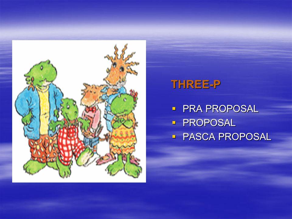 THREE-P  PRA PROPOSAL  PROPOSAL  PASCA PROPOSAL