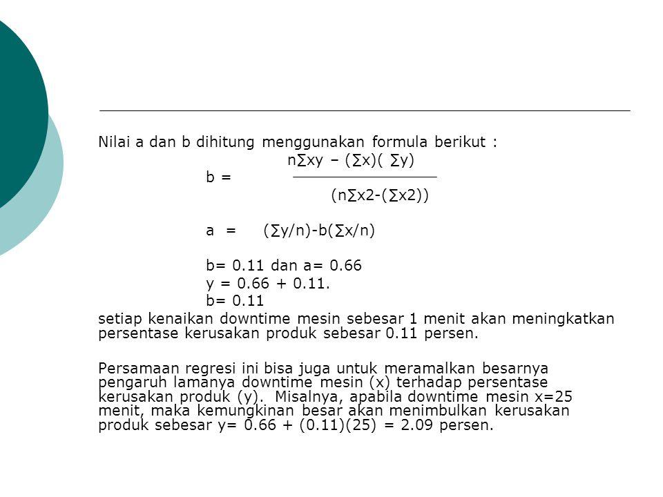 Nilai a dan b dihitung menggunakan formula berikut : n∑xy – (∑x)( ∑y) b = (n∑x2-(∑x2)) a = (∑y/n)-b(∑x/n) b= 0.11 dan a= 0.66 y = 0.66 + 0.11.