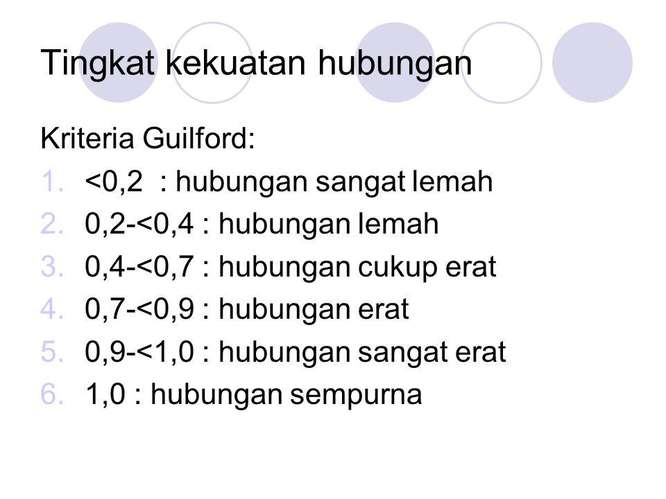 Tingkat kekuatan hubungan Kriteria Guilford: 1.<0,2 : hubungan sangat lemah 2.0,2-<0,4 : hubungan lemah 3.0,4-<0,7 : hubungan cukup erat 4.0,7-<0,9 : hubungan erat 5.0,9-<1,0 : hubungan sangat erat 6.1,0 : hubungan sempurna