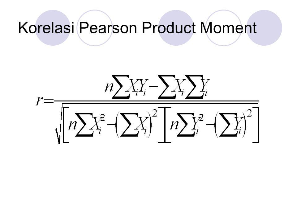 Korelasi Pearson Product Moment