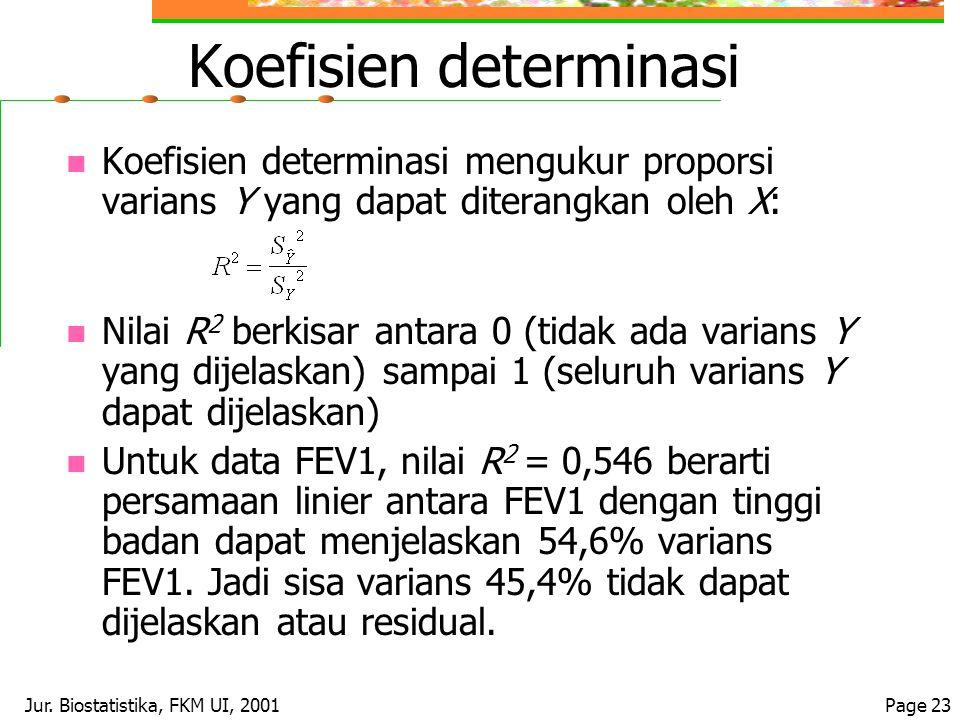 Jur. Biostatistika, FKM UI, 2001Page 23 Koefisien determinasi Koefisien determinasi mengukur proporsi varians Y yang dapat diterangkan oleh X: Nilai R