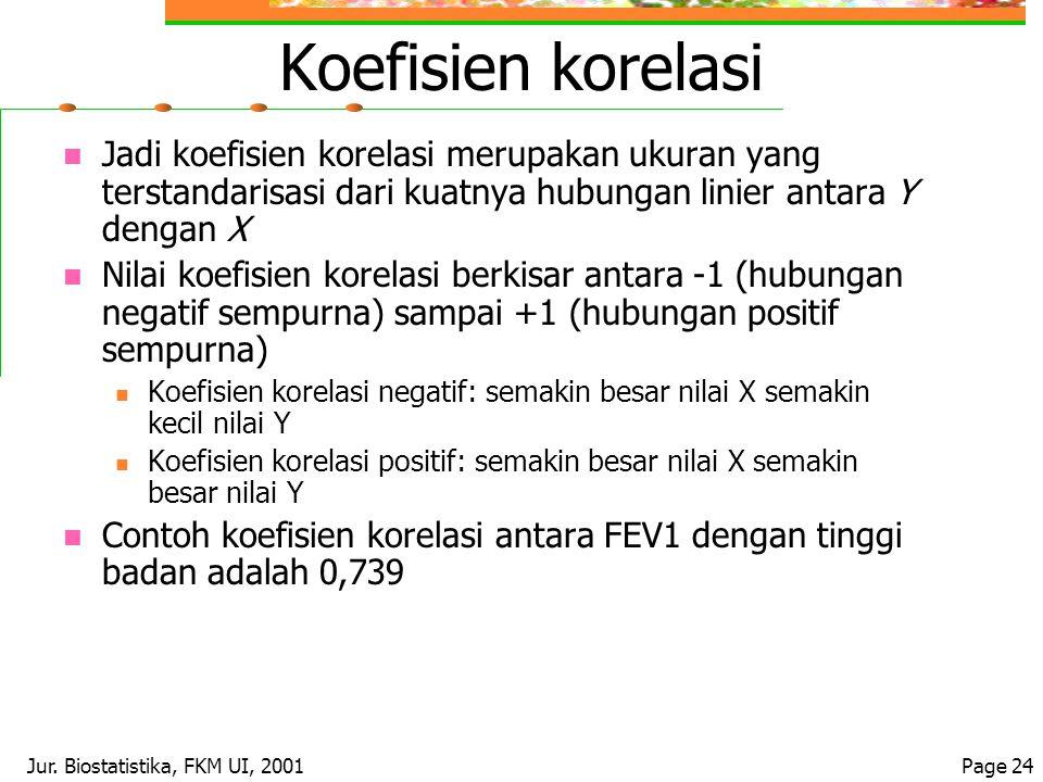 Jur. Biostatistika, FKM UI, 2001Page 24 Jadi koefisien korelasi merupakan ukuran yang terstandarisasi dari kuatnya hubungan linier antara Y dengan X N
