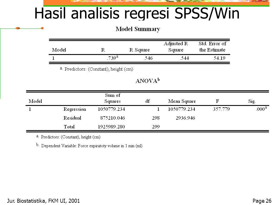 Jur. Biostatistika, FKM UI, 2001Page 26 Hasil analisis regresi SPSS/Win