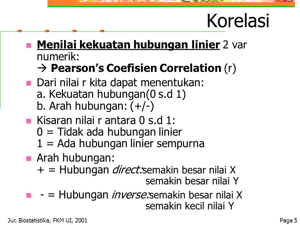 Jur. Biostatistika, FKM UI, 2001Page 5 Korelasi Menilai kekuatan hubungan linier 2 var numerik:  Pearson's Coefisien Correlation (r) Dari nilai r kit