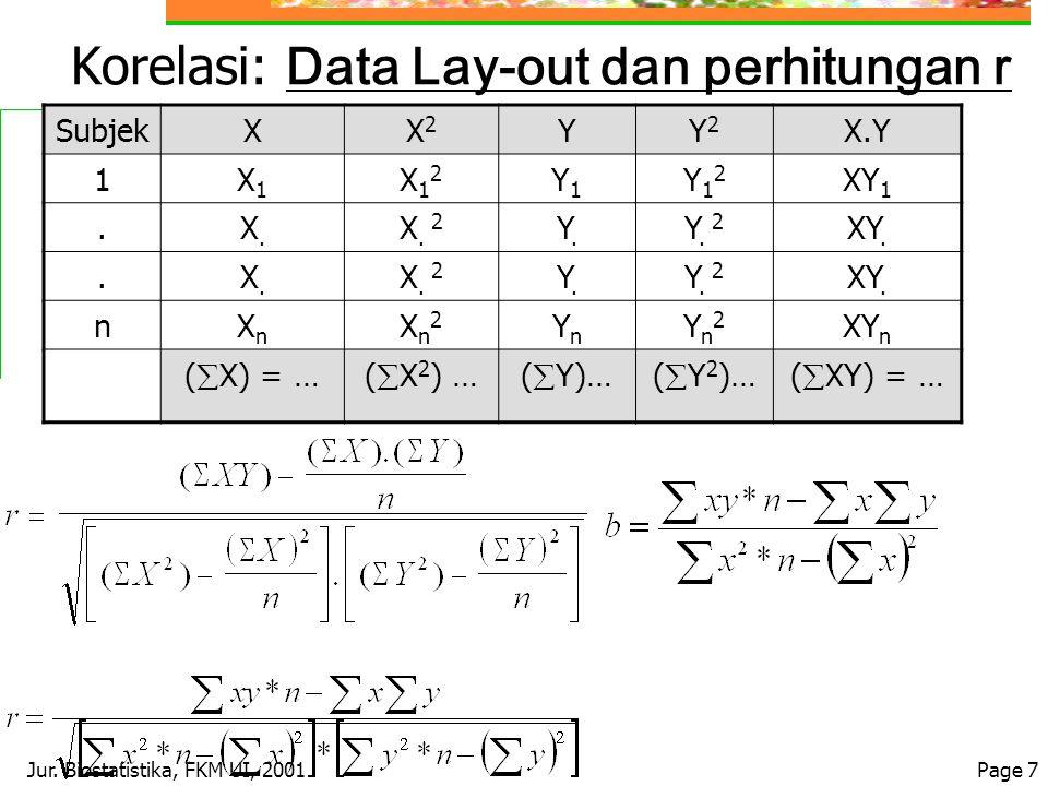 Jur. Biostatistika, FKM UI, 2001Page 7 Korelasi: Data Lay-out dan perhitungan r SubjekXX2X2 YY2Y2 X.Y 1X1X1 X12X12 Y1Y1 Y12Y12 XY 1.X.X. X. 2 Y.Y. Y.