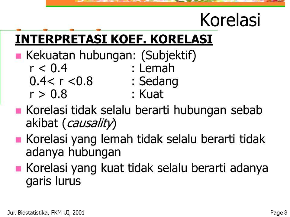 Jur. Biostatistika, FKM UI, 2001Page 8 Korelasi INTERPRETASI KOEF. KORELASI Kekuatan hubungan: (Subjektif) r 0.8 : Kuat Korelasi tidak selalu berarti