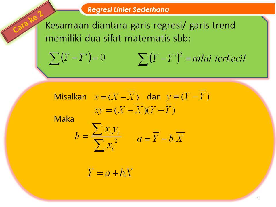 Misalkan dan Maka Kesamaan diantara garis regresi/ garis trend memiliki dua sifat matematis sbb: 10 Cara ke 2 Regresi Linier Sederhana