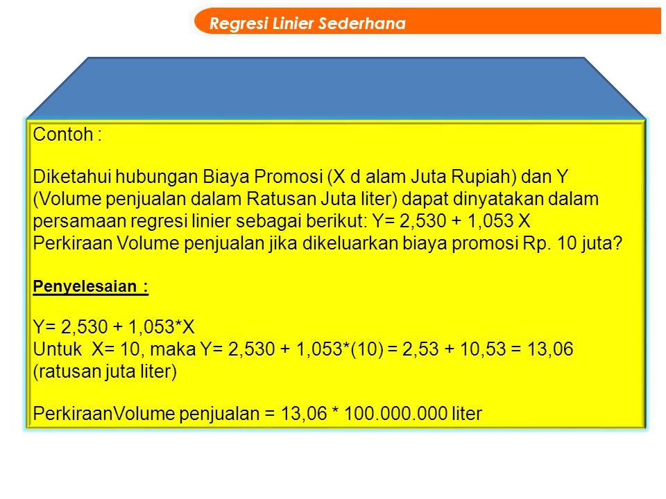 Contoh : Diketahui hubungan Biaya Promosi (X d alam Juta Rupiah) dan Y (Volume penjualan dalam Ratusan Juta liter) dapat dinyatakan dalam persamaan re