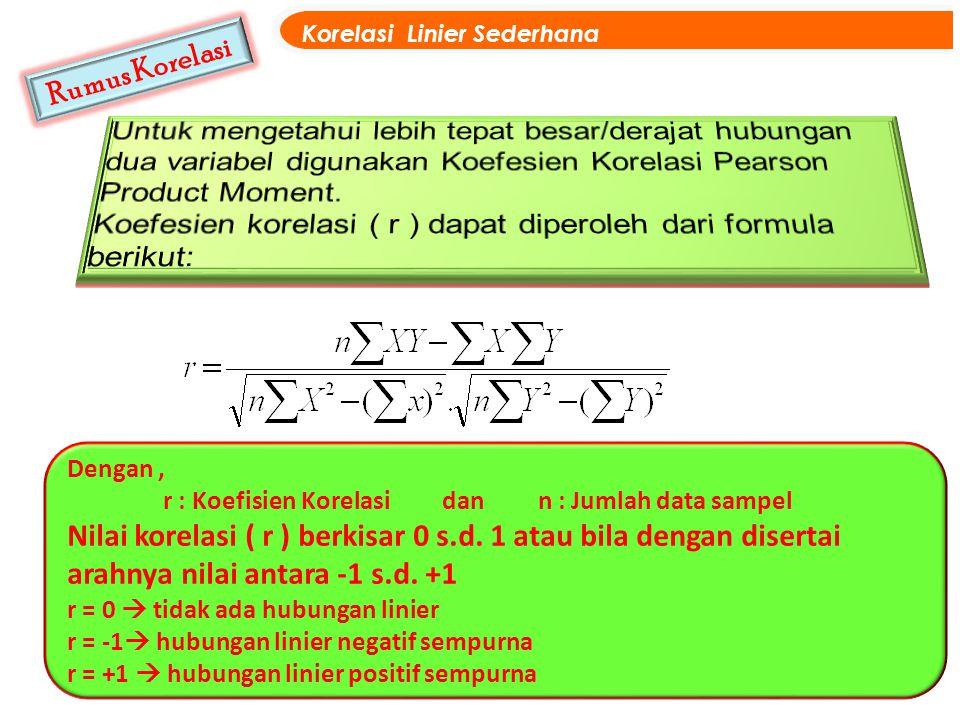 Rumus Korelasi Korelasi Linier Sederhana Dengan, r : Koefisien Korelasi dan n : Jumlah data sampel Nilai korelasi ( r ) berkisar 0 s.d. 1 atau bila de