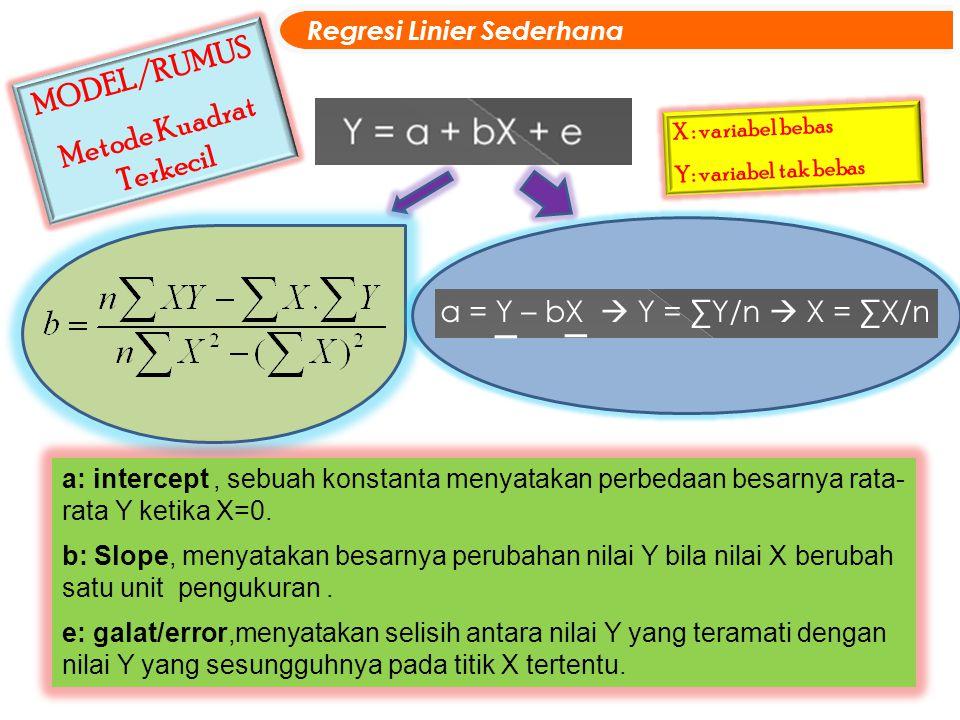 MODEL/RUMUS Metode Kuadrat Terkecil Regresi Linier Sederhana X : variabel bebas Y: variabel tak bebas a: intercept, sebuah konstanta menyatakan perbed