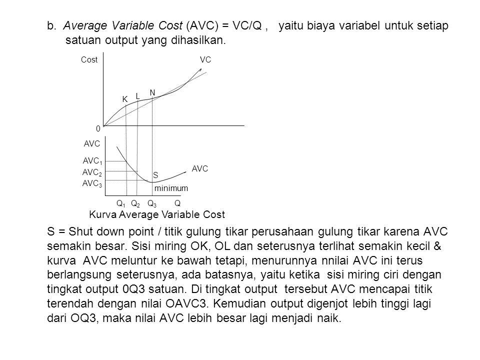 b. Average Variable Cost (AVC) = VC/Q, yaitu biaya variabel untuk setiap satuan output yang dihasilkan. S = Shut down point / titik gulung tikar perus