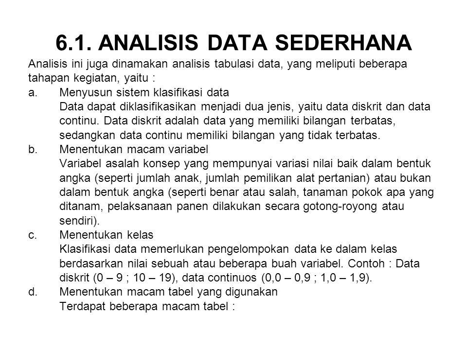 6.1. ANALISIS DATA SEDERHANA Analisis ini juga dinamakan analisis tabulasi data, yang meliputi beberapa tahapan kegiatan, yaitu : a.Menyusun sistem kl