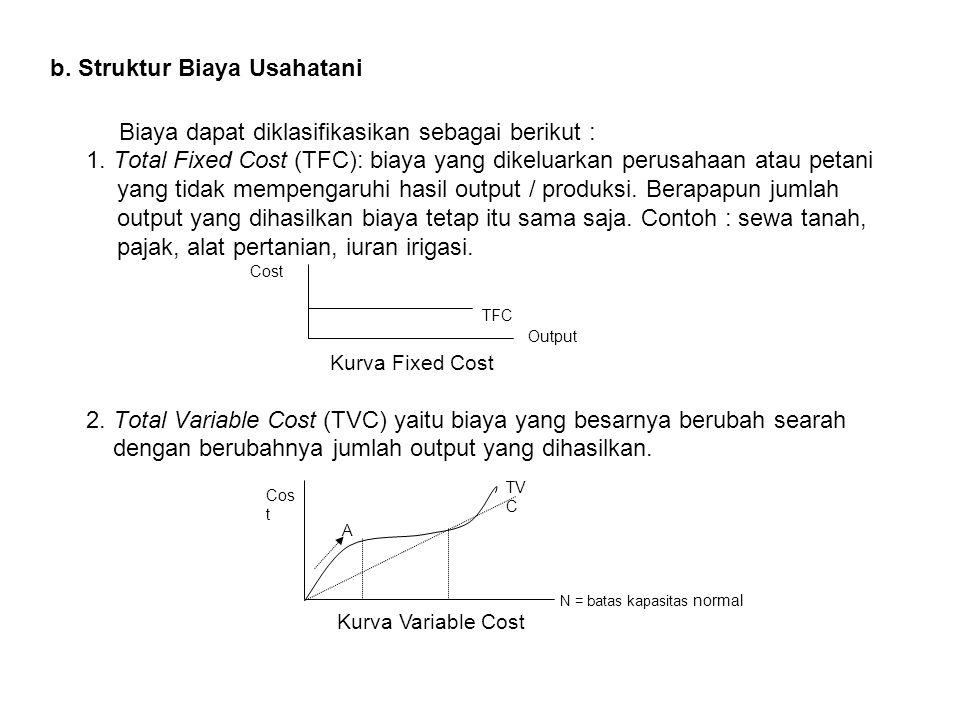 b. Struktur Biaya Usahatani Biaya dapat diklasifikasikan sebagai berikut : 1. Total Fixed Cost (TFC): biaya yang dikeluarkan perusahaan atau petani ya