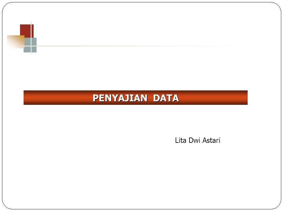 PIE DIAGRAM Utk data diskrit atau data kategori Kategori tidak terlalu banyak PENYAJIAN DATA