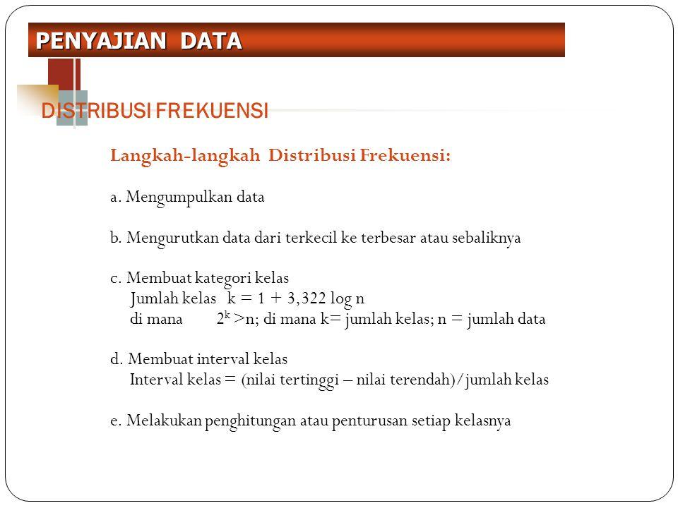 DISTRIBUSI FREKUENSI 12 Langkah-langkah Distribusi Frekuensi: a. Mengumpulkan data b. Mengurutkan data dari terkecil ke terbesar atau sebaliknya c. Me