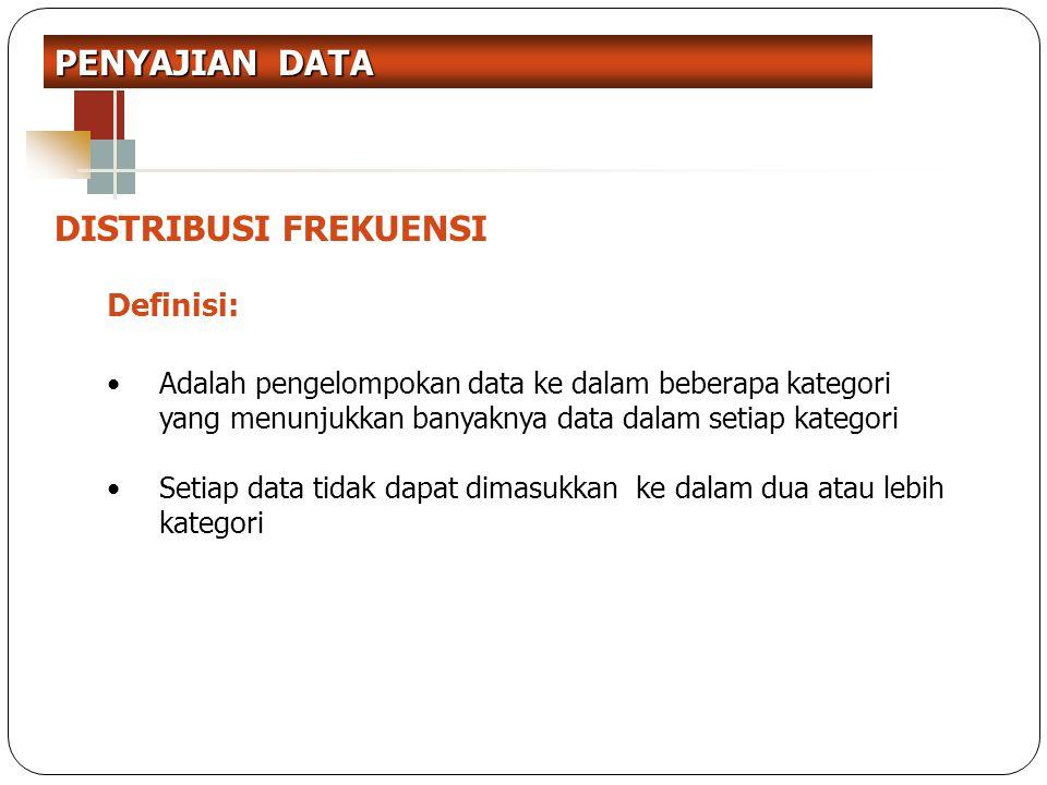 Contoh Tabel Distribusi Frekuensi Data Diskrit