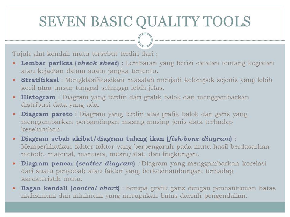 Lembar Periksa (check sheet) Merupakan alat yang mutlak diperlukan bagi mereka yang melaksanakan penelitian dan pengendalian kualitas atau kuantitas barang ataupun jasa.
