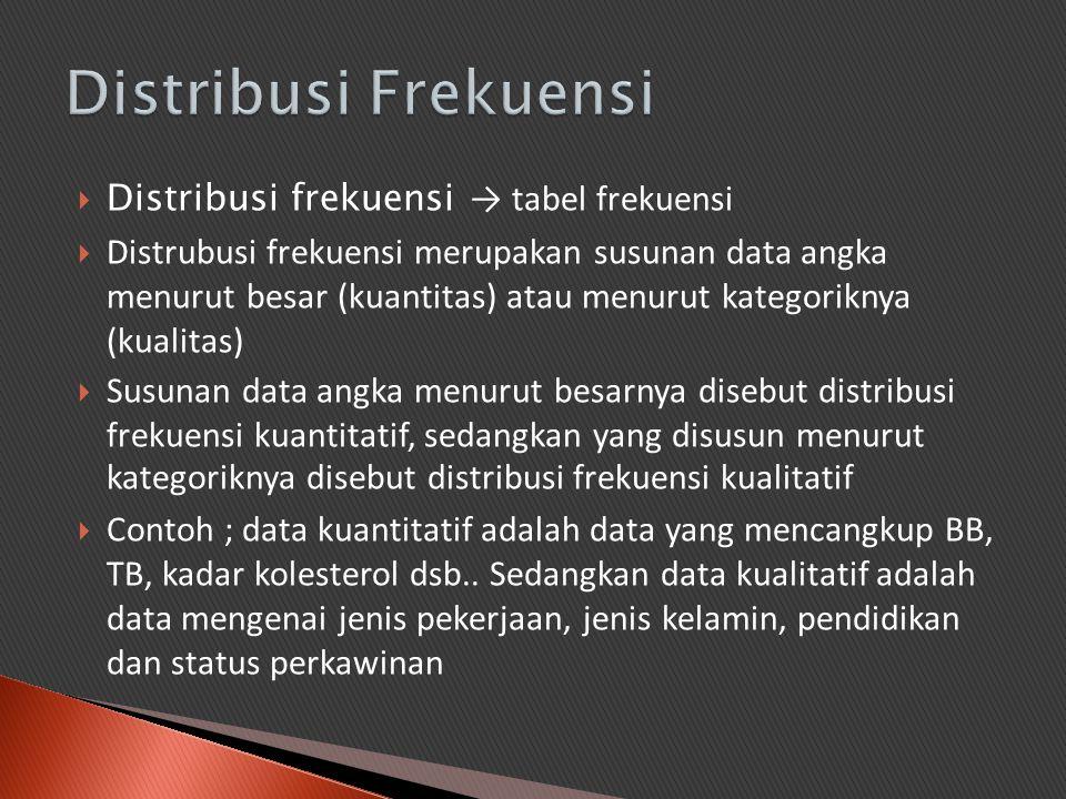  Distribusi frekuensi → tabel frekuensi  Distrubusi frekuensi merupakan susunan data angka menurut besar (kuantitas) atau menurut kategoriknya (kual
