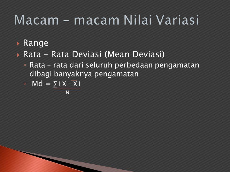  Range  Rata – Rata Deviasi (Mean Deviasi) ◦ Rata – rata dari seluruh perbedaan pengamatan dibagi banyaknya pengamatan ◦ Md = ∑ I X – X I N