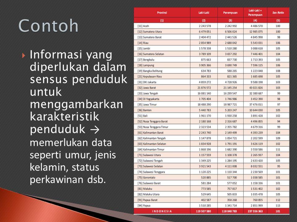  Informasi yang diperlukan dalam sensus penduduk untuk menggambarkan karakteristik penduduk → memerlukan data seperti umur, jenis kelamin, status per