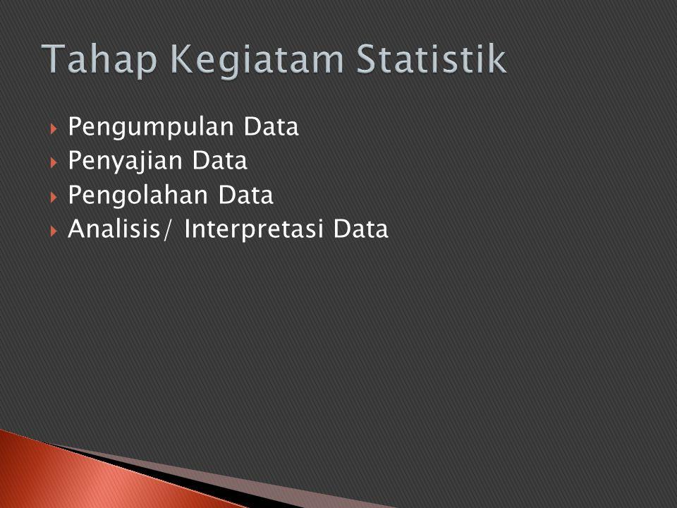 Data → himpunan angka yang merupakan nilai dari unit sampel kita sebagai hasil pengamatan dan pengukurannya.
