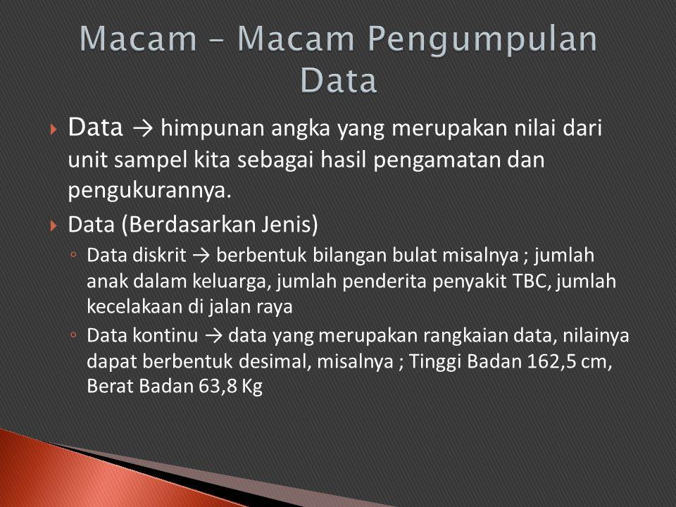 ◦ Data kualitatif → yaitu data yang berbentuk kualitas, seperti pernyataan terhadap KB (Keluarga Berencana) → setuju, kurang setuju, tidak setuju ◦ Data Kuantitatif → data dalam bentuk bilangan (numerik) misalnya ; jumlah balita yang telah mendapatkan imunisasi  Data (berdasarkan Sumber Data) ◦ Data Primer → data yang dikumpulkan oleh peneliti sendiri ◦ Data Sekunder → data yang diambil dari suatu sumber dan biasanya data tersebut sudah dikompilasi terlebih dahulu.