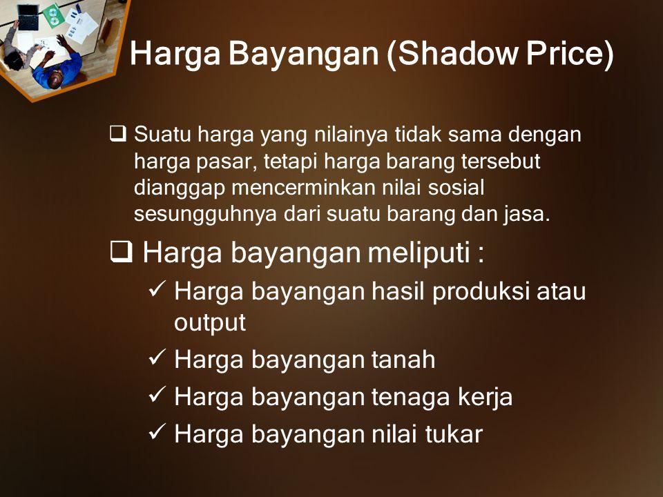 Harga Bayangan (Shadow Price)  Suatu harga yang nilainya tidak sama dengan harga pasar, tetapi harga barang tersebut dianggap mencerminkan nilai sosi
