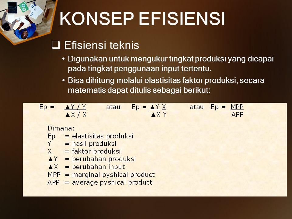 KONSEP EFISIENSI  Efisiensi teknis Digunakan untuk mengukur tingkat produksi yang dicapai pada tingkat penggunaan input tertentu. Bisa dihitung melal