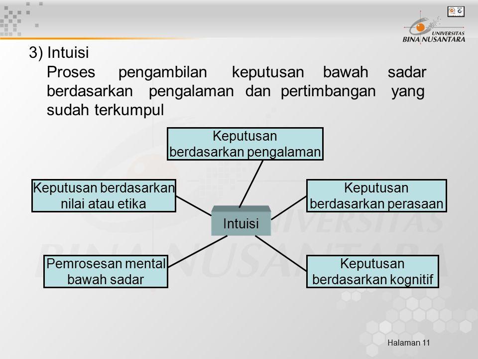 Halaman 11 3) Intuisi Proses pengambilan keputusan bawah sadar berdasarkan pengalaman dan pertimbangan yang sudah terkumpul Keputusan berdasarkan nilai atau etika Keputusan berdasarkan pengalaman Keputusan berdasarkan perasaan Pemrosesan mental bawah sadar Keputusan berdasarkan kognitif Intuisi