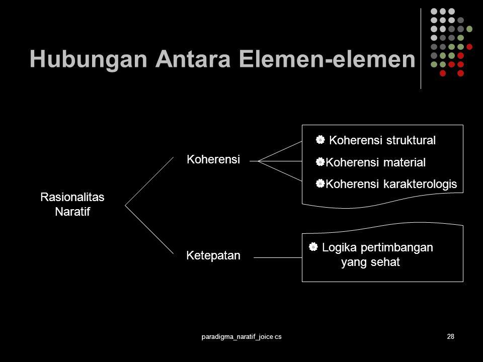 paradigma_naratif_joice cs28 Hubungan Antara Elemen-elemen Rasionalitas Naratif Koherensi Ketepatan  Koherensi struktural  Koherensi material  Koherensi karakterologis  Logika pertimbangan yang sehat